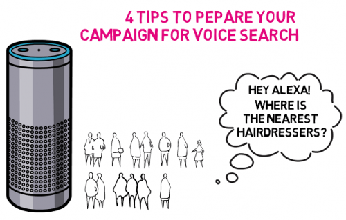 Voice Search Campaign Optimisation