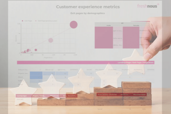 Google analytics for user experience