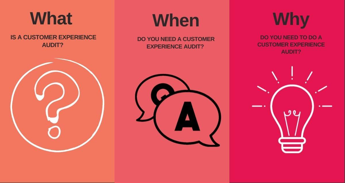 Customer Experience Audit Post-min